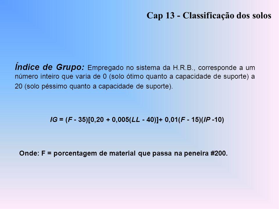 IG = (F - 35)[0,20 + 0,005(LL - 40)]+ 0,01(F - 15)(IP -10)